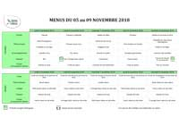 Menus crèches : Novembre 2018
