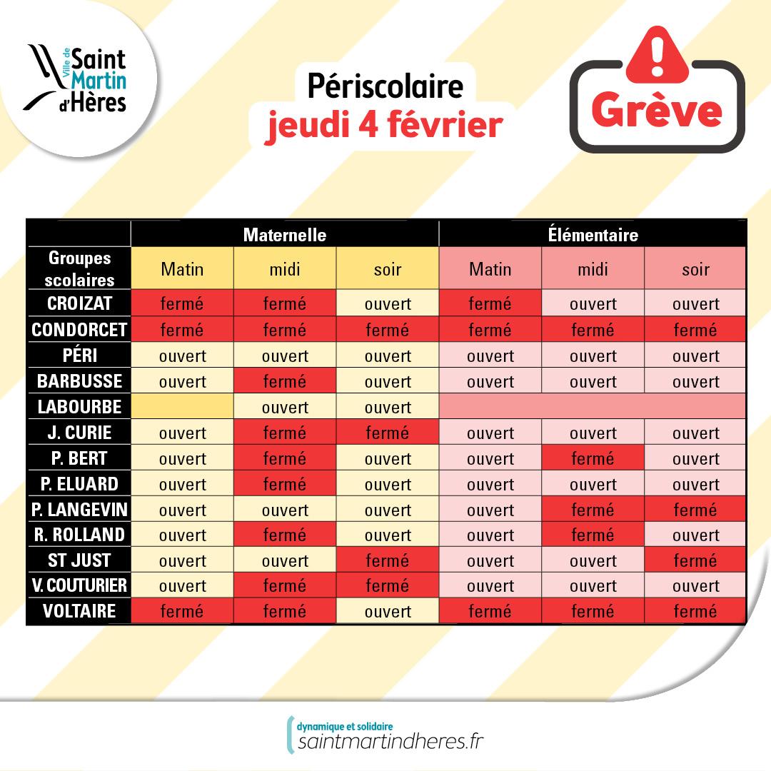 État de grève du jeudi 4 février dans les écoles de Saint-Martin-d'Hères